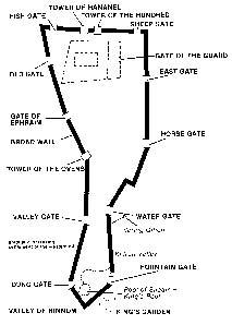 -JERUSALEM'S GATES